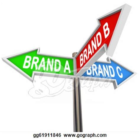 Brand loyalty and involvement in different customer levels